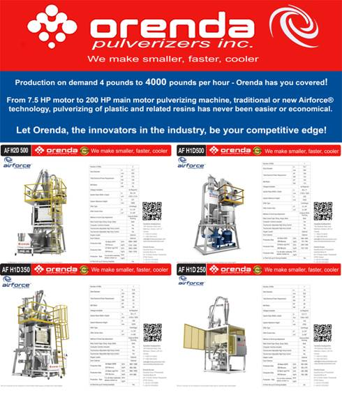 Orenda maximizes grinding production range!
